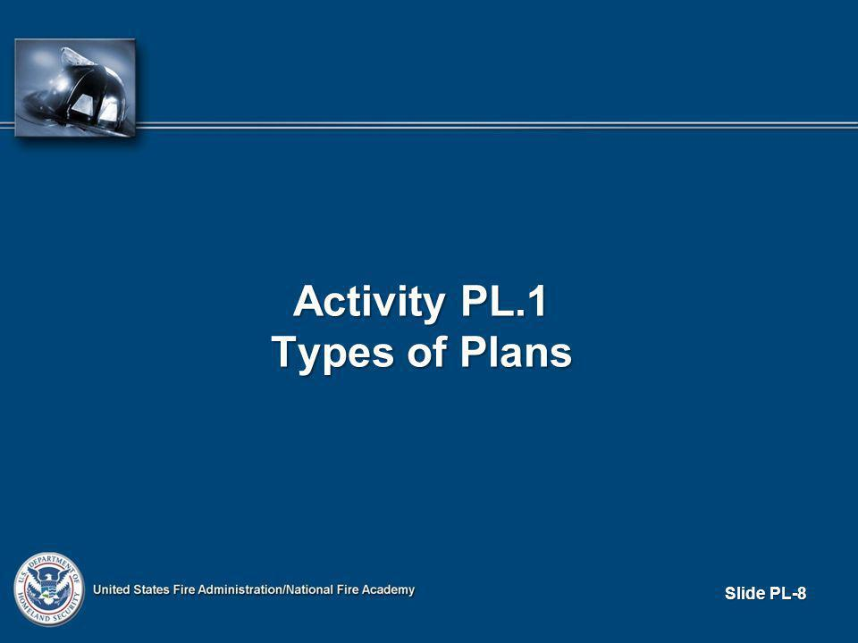 Slide PL-8 Activity PL.1 Types of Plans