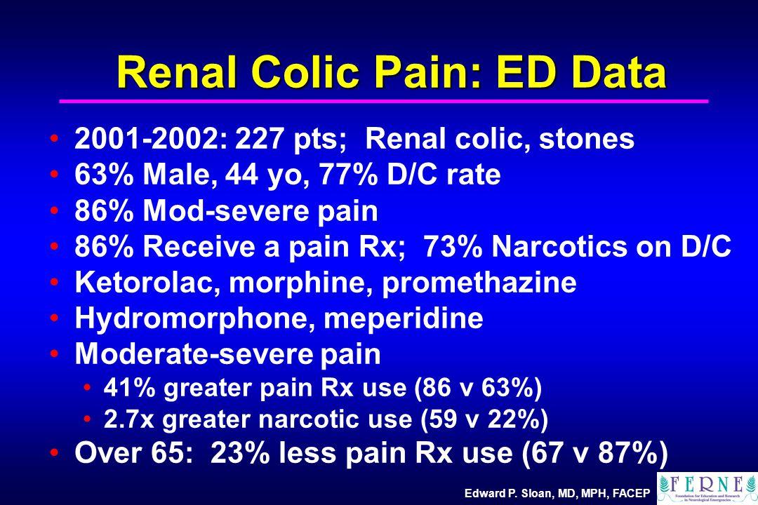 Edward P. Sloan, MD, MPH, FACEP Renal Colic Pain: ED Data 2001-2002: 227 pts; Renal colic, stones 63% Male, 44 yo, 77% D/C rate 86% Mod-severe pain 86