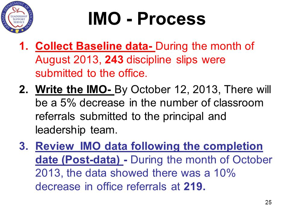 IMO - Process 1.Collect Baseline data- During the month of August 2013, 243 discipline slips were submitted to the office.