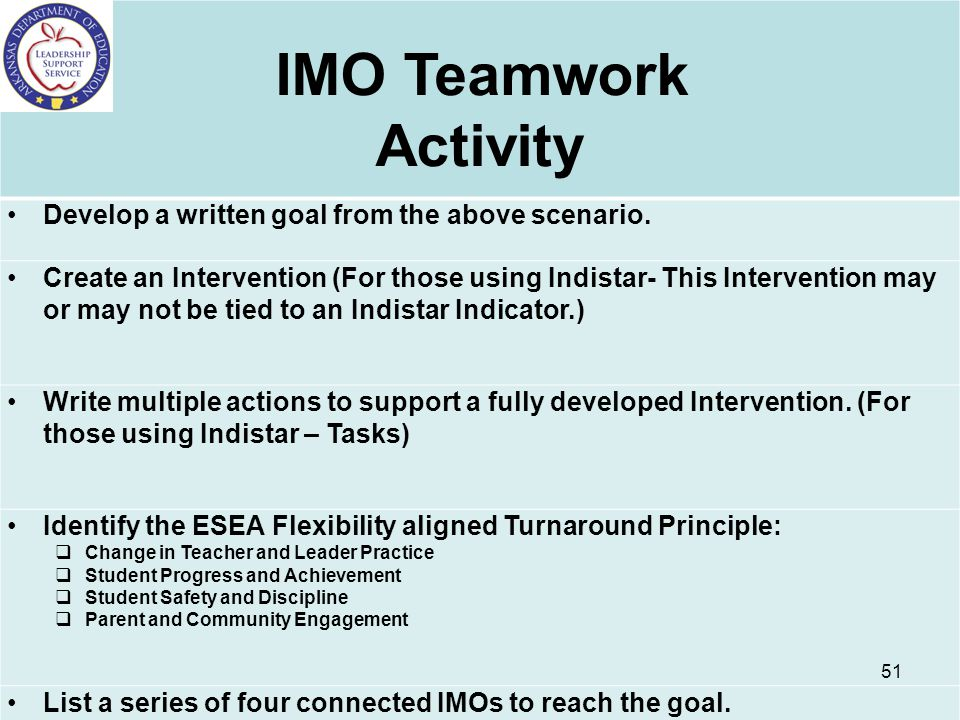 IMO Teamwork Activity Develop a written goal from the above scenario.