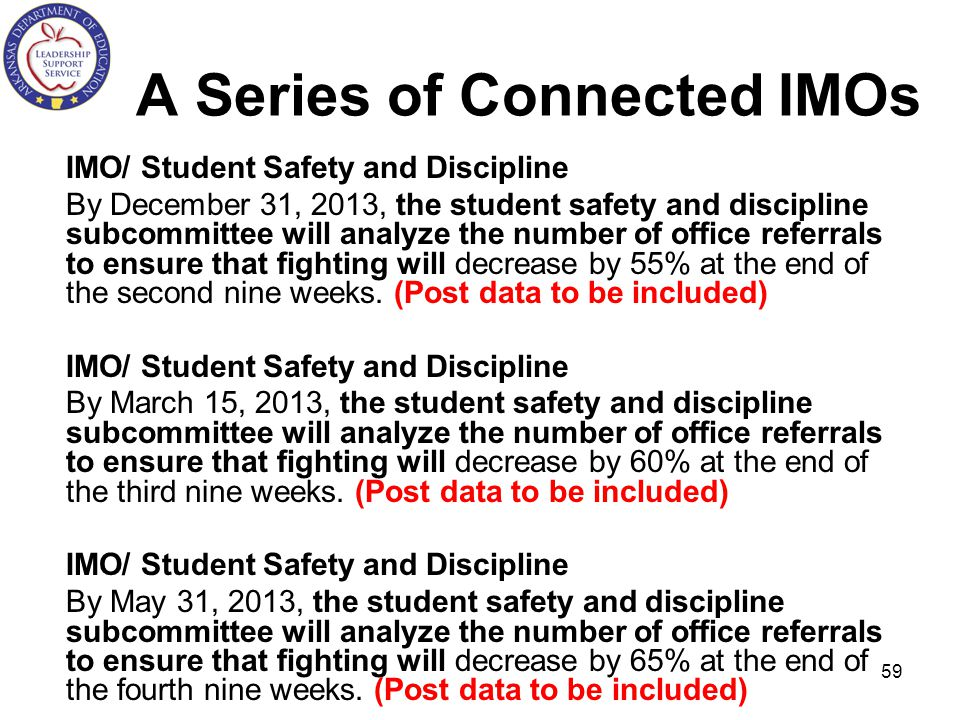 A Series of Connected IMOs IMO/ Student Safety and Discipline By December 31, 2013, the student safety and discipline subcommittee will analyze the number of office referrals to ensure that fighting will decrease by 55% at the end of the second nine weeks.