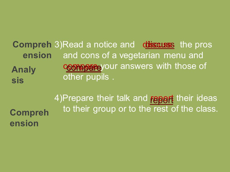 3)Read a notice and discuss the pros and cons of a vegetarian menu and compare your answers with those of other pupils. 4)Prepare their talk and repor