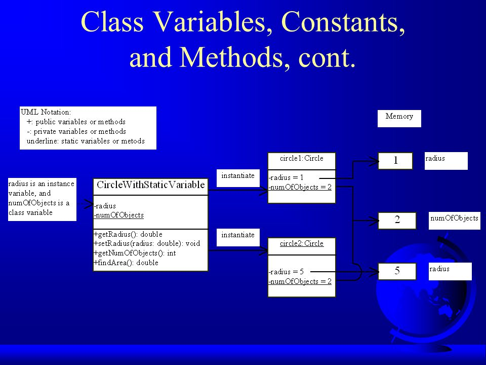Class Variables, Constants, and Methods, cont.