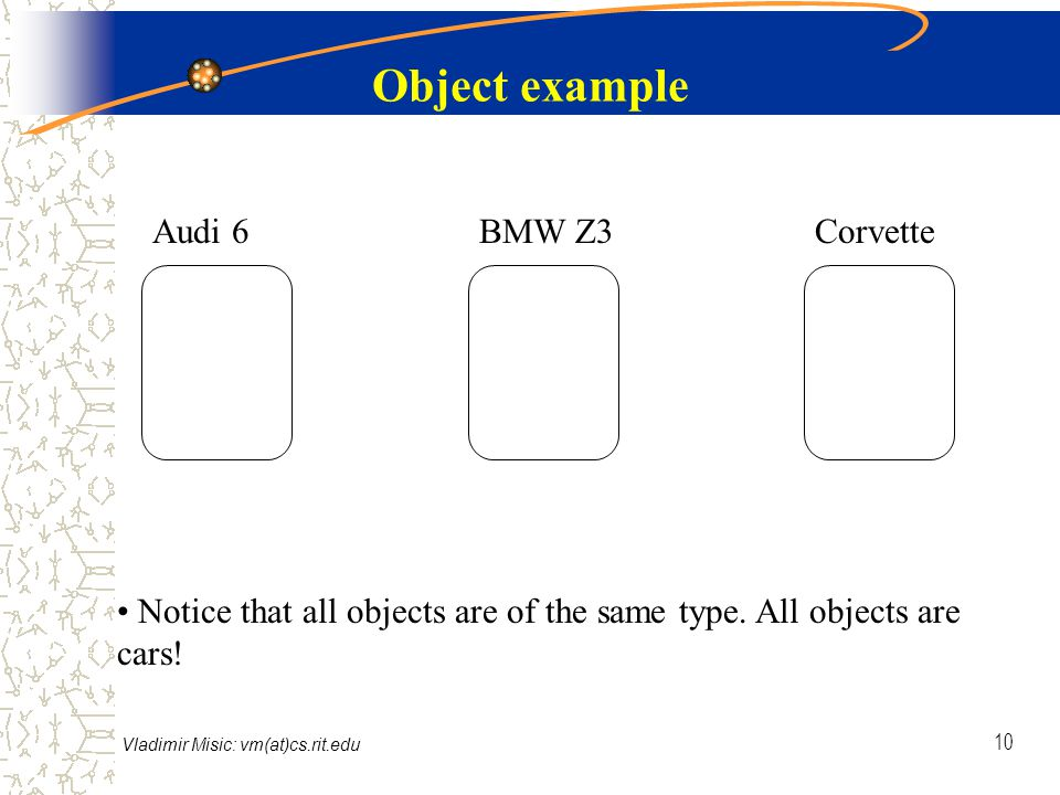 Vladimir Misic: vm(at)cs.rit.edu 10 Object example Audi 6BMW Z3Corvette Notice that all objects are of the same type.