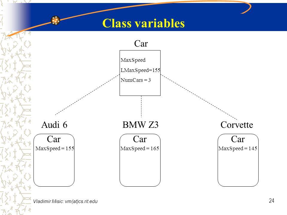 Vladimir Misic: vm(at)cs.rit.edu 24 Class variables Audi 6BMW Z3Corvette Car MaxSpeed = 155MaxSpeed = 165MaxSpeed = 145 MaxSpeed LMaxSpeed=155 NumCars = 3
