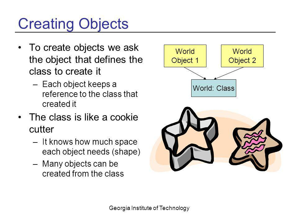 Georgia Institute of Technology Creating Objects To create objects we ask the object that defines the class to create it –Each object keeps a referenc