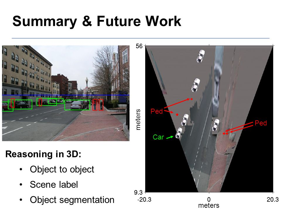 Summary & Future Work meters Ped Car Reasoning in 3D: Object to object Scene label Object segmentation
