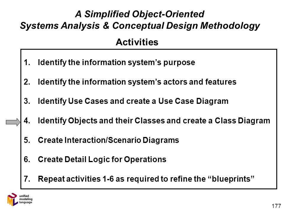 176 CONCEPTUAL DESIGN: OBJECT TECHNOLOGY CONCEPTS and UML CLASS DIAGRAMS