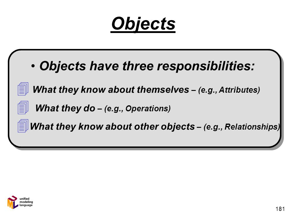 181 Objects have three responsibilities: 4 What they know about themselves – (e.g., Attributes) 4 What they do – (e.g., Operations) 4 What they know about other objects – (e.g., Relationships) Objects