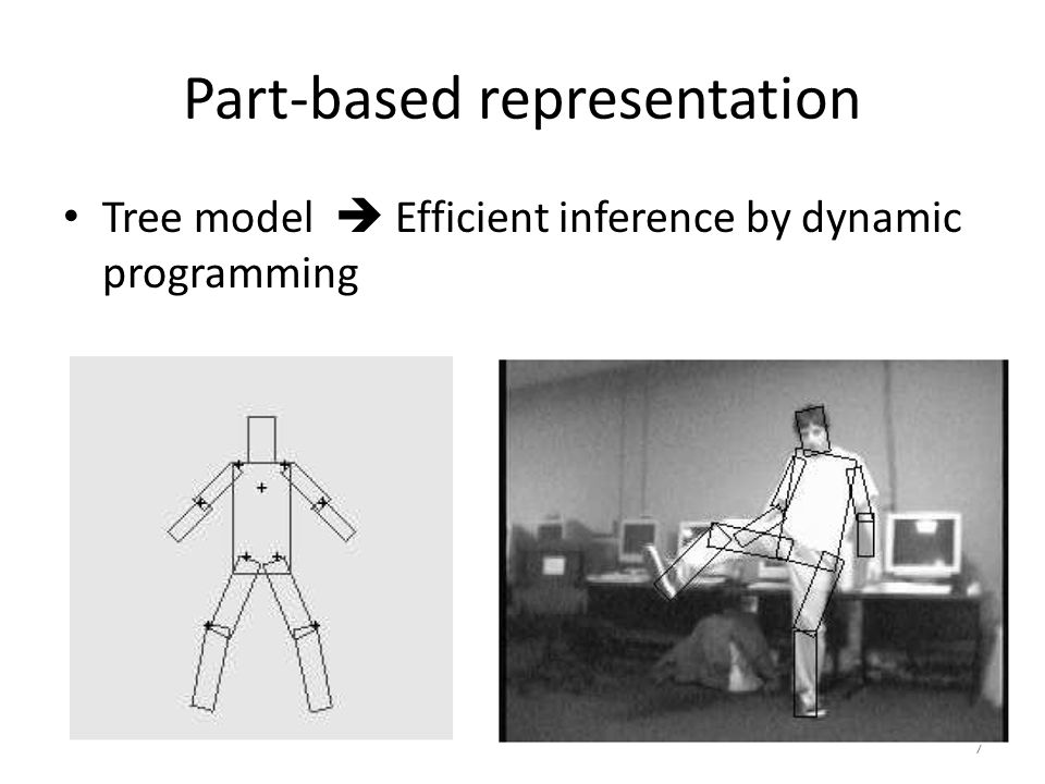 Part-based representation Tree model  Efficient inference by dynamic programming 7
