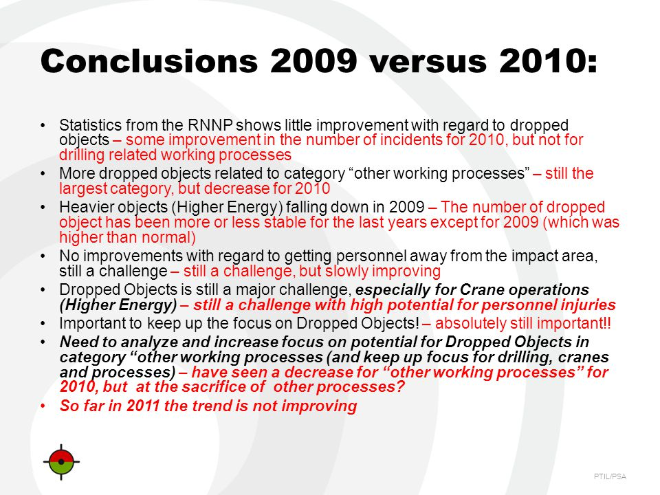 PTIL/PSA Conclusions 2009 versus 2010: Statistics from the RNNP shows little improvement with regard to dropped objects – some improvement in the number of incidents for 2010, but not for drilling related working processes More dropped objects related to category other working processes – still the largest category, but decrease for 2010 Heavier objects (Higher Energy) falling down in 2009 – The number of dropped object has been more or less stable for the last years except for 2009 (which was higher than normal) No improvements with regard to getting personnel away from the impact area, still a challenge – still a challenge, but slowly improving Dropped Objects is still a major challenge, especially for Crane operations (Higher Energy) – still a challenge with high potential for personnel injuries Important to keep up the focus on Dropped Objects.