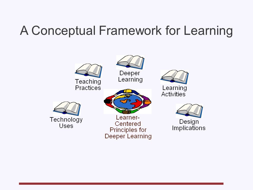 A Conceptual Framework for Learning