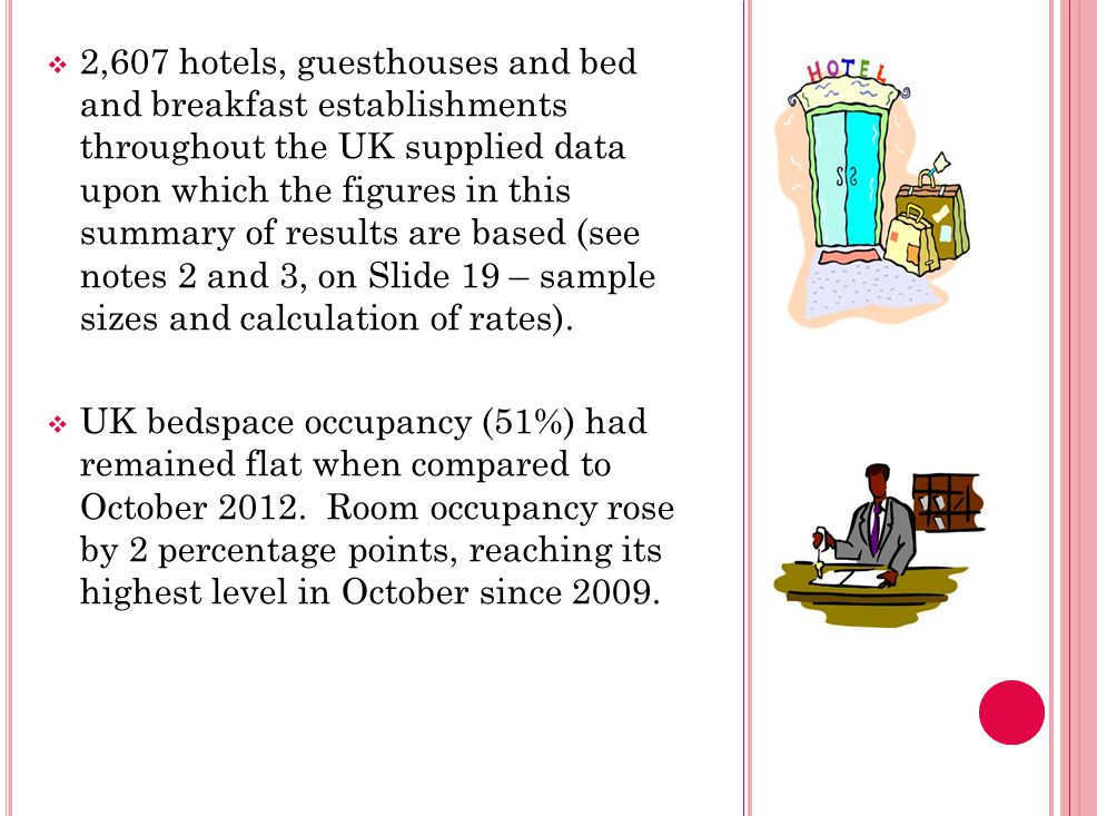 Table 8: Occupancy Levels by Location Types: October 2011 - 2013 A: Percentage Bedspace Occupancy SeasideCity/Large TownSmall TownCountryside/Village 201120122013 Sample Size 2013 201120122013 Sample Size 2013 201120122013 Sample Size 2013 201120122013 Sample Size 2013 England 45484621058596010094647 401484647378 Northern Ireland 343550384047315628 324518271429 Scotland 4842493952 561183741386140384484 Wales 45414336414352123741381935343274 UK 4546 32356575811954445 526464445565 Table 8: Occupancy Levels by Location Types: October 2011 - 2013 B:Percentage Bedroom Occupancy SeasideCity/Large TownSmall TownCountryside/Village 201120122013 Sample Size 2013 201120122013 Sample Size 2013 201120122013 Sample Size 2013 201120122013 Sample Size 2013 England 5461592107678831009656869401616063378 Northern Ireland 43467538616939563635434532382529 Scotland 585660397175781185057596152505284 Wales 5852553662638012596154194042 74 UK 5559 3237476811195626566526585759565