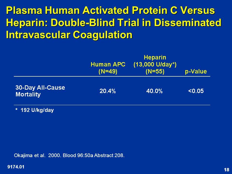 18 Plasma Human Activated Protein C Versus Heparin: Double-Blind Trial in Disseminated Intravascular Coagulation Okajima et al.
