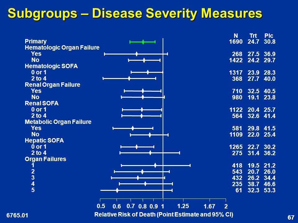 67 Subgroups – Disease Severity Measures 6765.01