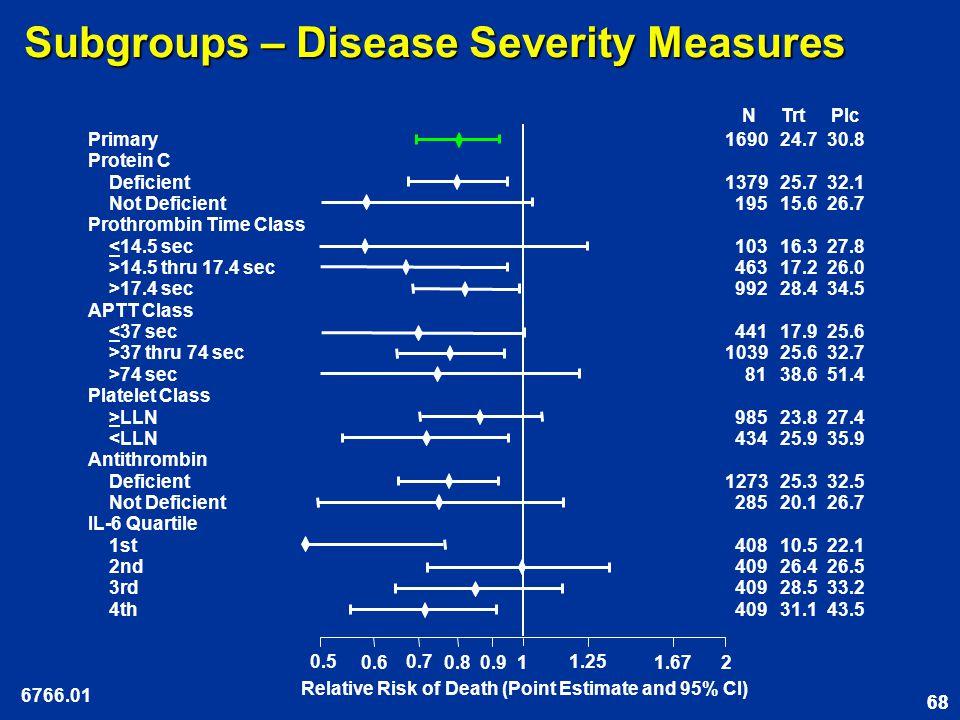 68 Subgroups – Disease Severity Measures 6766.01