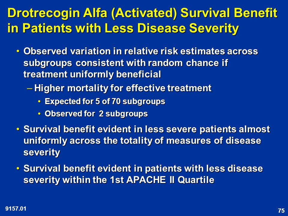 75 Drotrecogin Alfa (Activated) Survival Benefit in Patients with Less Disease Severity Observed variation in relative risk estimates across subgroups consistent with random chance if treatment uniformly beneficialObserved variation in relative risk estimates across subgroups consistent with random chance if treatment uniformly beneficial –Higher mortality for effective treatment Expected for 5 of 70 subgroupsExpected for 5 of 70 subgroups Observed for 2 subgroupsObserved for 2 subgroups Survival benefit evident in less severe patients almost uniformly across the totality of measures of disease severitySurvival benefit evident in less severe patients almost uniformly across the totality of measures of disease severity Survival benefit evident in patients with less disease severity within the 1st APACHE II QuartileSurvival benefit evident in patients with less disease severity within the 1st APACHE II Quartile