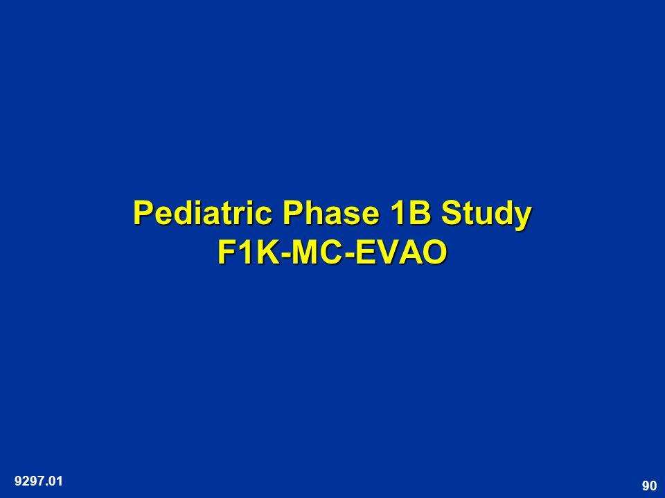 90 Pediatric Phase 1B Study F1K-MC-EVAO 9297.01