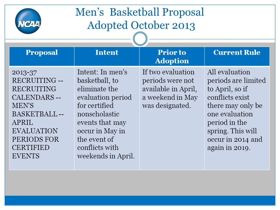 Men's Basketball Proposal Adopted October 2013 ProposalIntentPrior to Adoption Current Rule 2013-37 RECRUITING -- RECRUITING CALENDARS -- MEN S BASKETBALL -- APRIL EVALUATION PERIODS FOR CERTIFIED EVENTS Intent: In men s basketball, to eliminate the evaluation period for certified nonscholastic events that may occur in May in the event of conflicts with weekends in April.