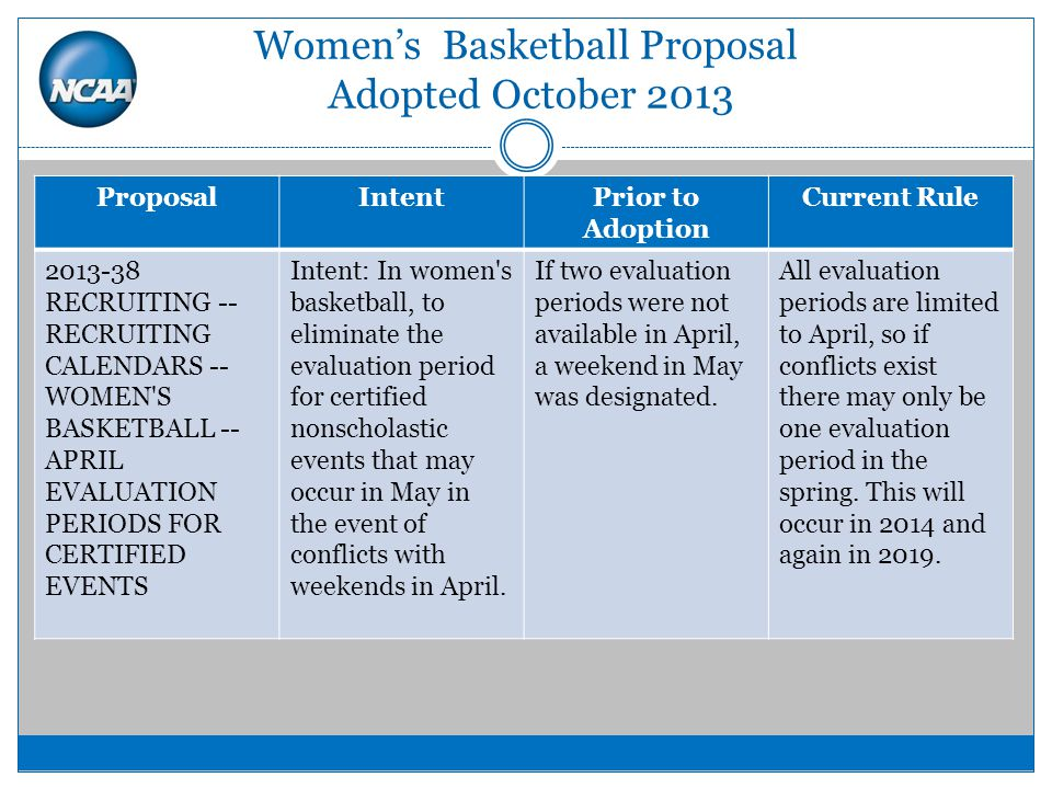 Women's Basketball Proposal Adopted October 2013 ProposalIntentPrior to Adoption Current Rule 2013-38 RECRUITING -- RECRUITING CALENDARS -- WOMEN S BASKETBALL -- APRIL EVALUATION PERIODS FOR CERTIFIED EVENTS Intent: In women s basketball, to eliminate the evaluation period for certified nonscholastic events that may occur in May in the event of conflicts with weekends in April.
