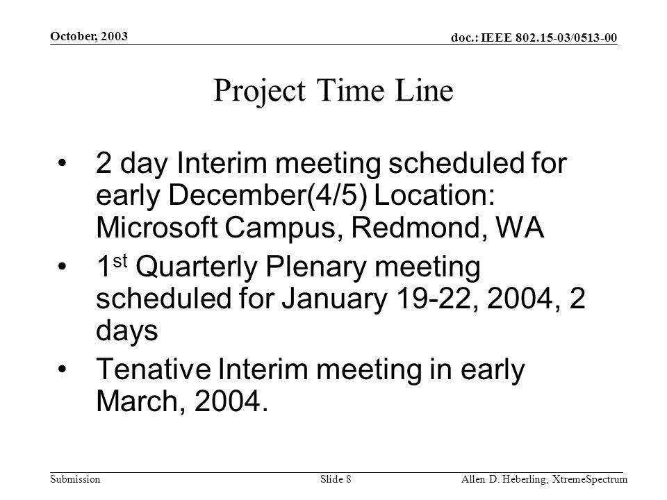 doc.: IEEE 802.15-03/0513-00 Submission October, 2003 Allen D. Heberling, XtremeSpectrumSlide 8 Project Time Line 2 day Interim meeting scheduled for