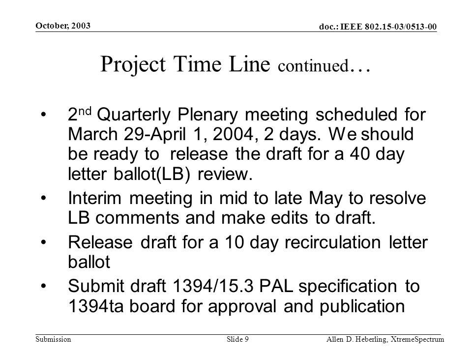 doc.: IEEE 802.15-03/0513-00 Submission October, 2003 Allen D. Heberling, XtremeSpectrumSlide 9 Project Time Line continued … 2 nd Quarterly Plenary m