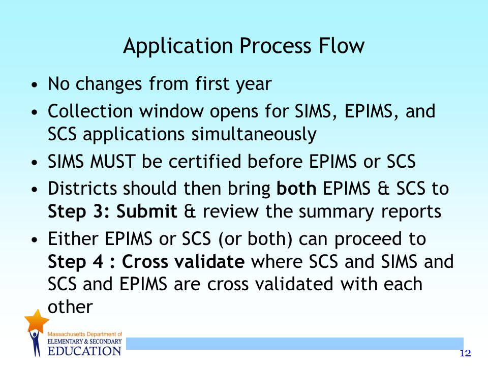12 Application Process Flow No changes from first year Collection window opens for SIMS, EPIMS, and SCS applications simultaneously SIMS MUST be certified before EPIMS or SCS Districts should then bring both EPIMS & SCS to Step 3: Submit & review the summary reports Either EPIMS or SCS (or both) can proceed to Step 4 : Cross validate where SCS and SIMS and SCS and EPIMS are cross validated with each other