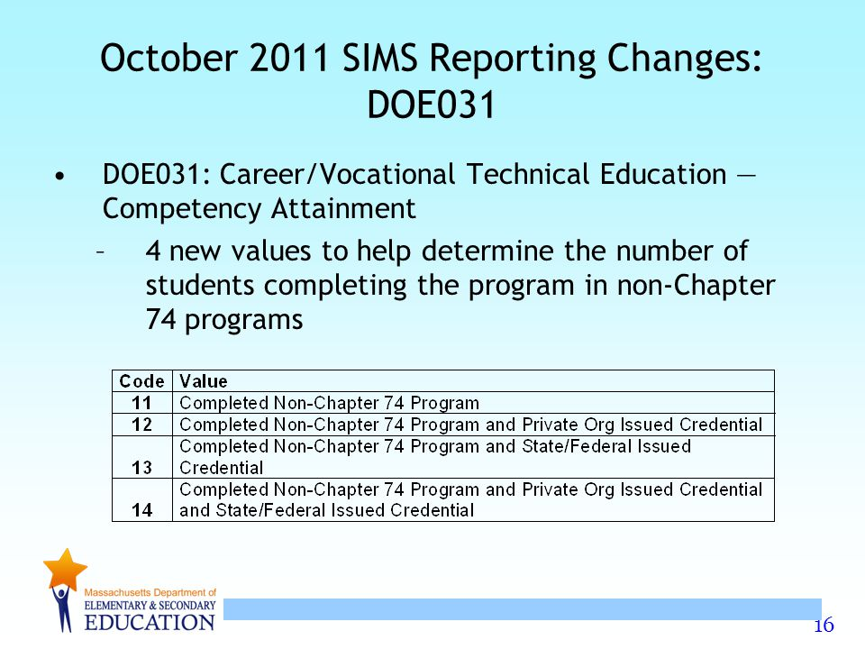 16 October 2011 SIMS Reporting Changes: DOE031 DOE031: Career/Vocational Technical Education — Competency Attainment –4 new values to help determine the number of students completing the program in non-Chapter 74 programs