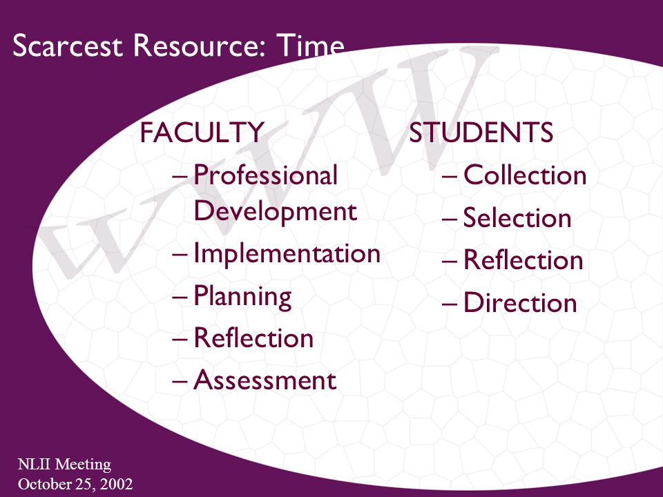 NLII Meeting October 25, 2002 Scarcest Resource: Time FACULTY –Professional Development –Implementation –Planning –Reflection –Assessment STUDENTS –Co