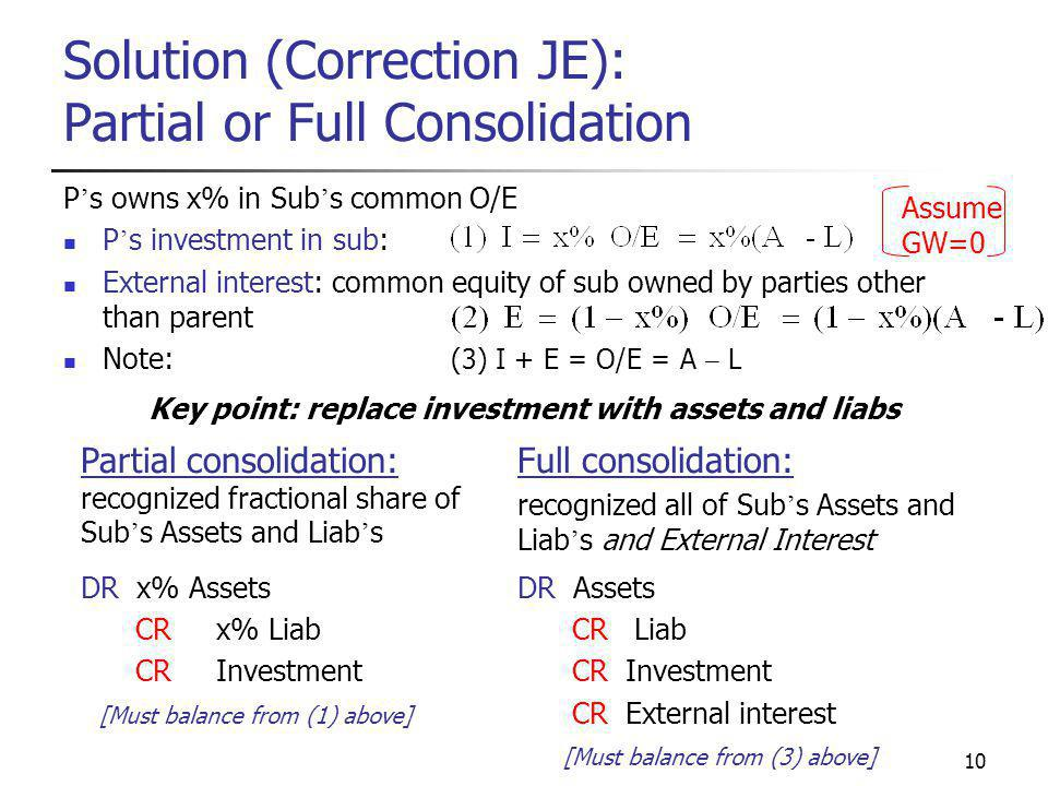 10 Solution (Correction JE): Partial or Full Consolidation P ' s owns x% in Sub ' s common O/E P ' s investment in sub: External interest: common equi