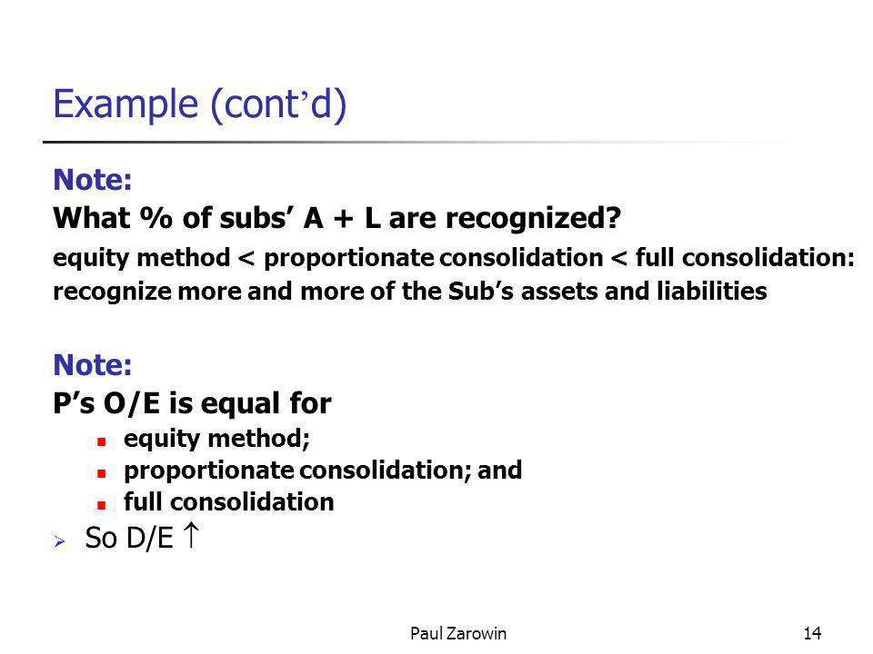 Paul Zarowin14 Example (cont ' d) Note: What % of subs' A + L are recognized? equity method < proportionate consolidation < full consolidation: recogn