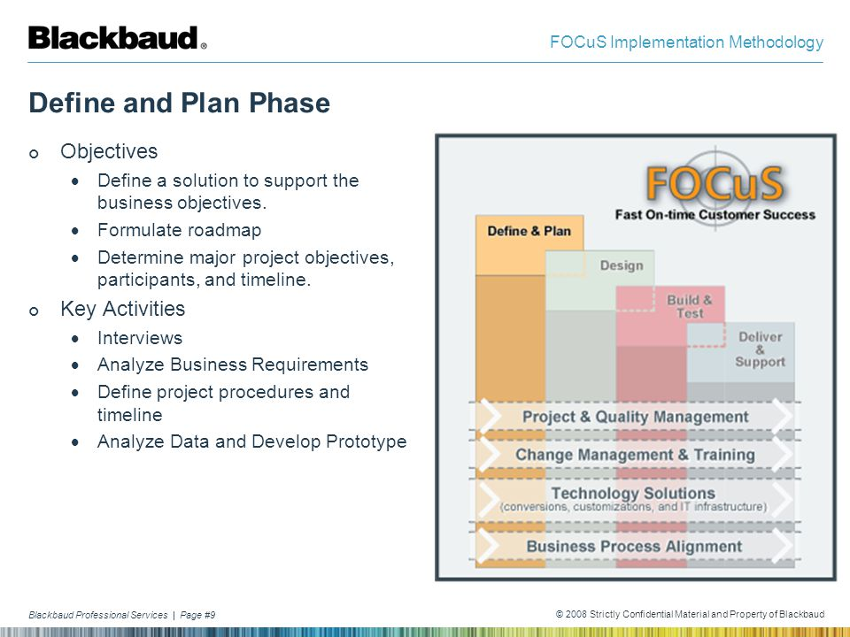 Blackbaud Professional Services | Page #9 © 2008 Strictly Confidential Material and Property of Blackbaud Define and Plan Phase Objectives  Define a