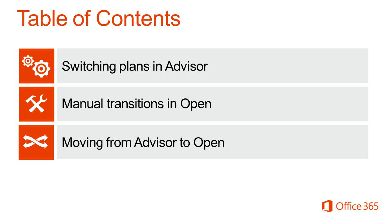 Manual transitions in Open Switching plans in Advisor Moving from Advisor to Open