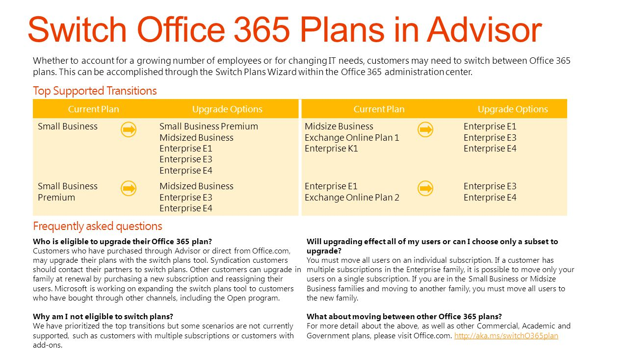 Whether to account for a growing number of employees or for changing IT needs, customers may need to switch between Office 365 plans.