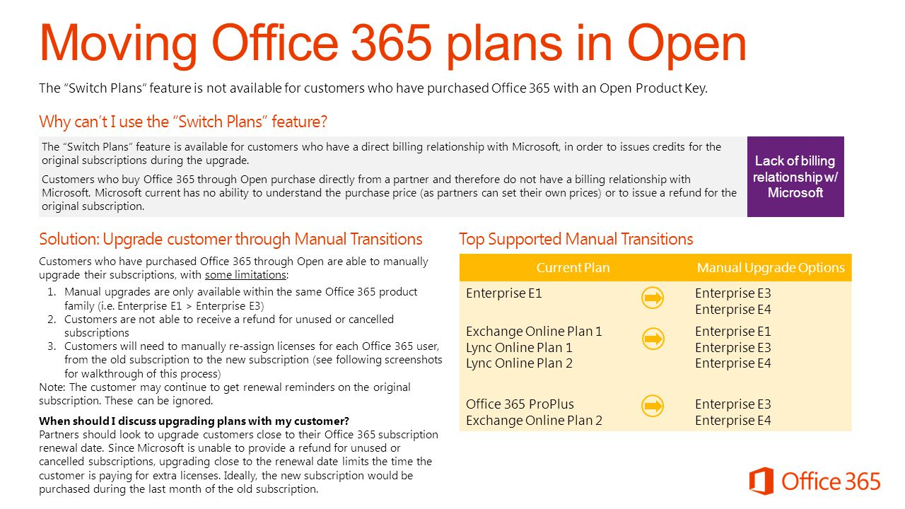 The Switch Plans feature is not available for customers who have purchased Office 365 with an Open Product Key.