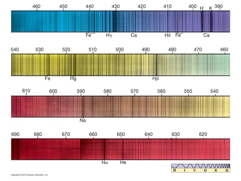 ASTR 101-3, FALL 201016