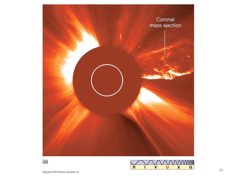 ASTR 101-3, FALL 201029