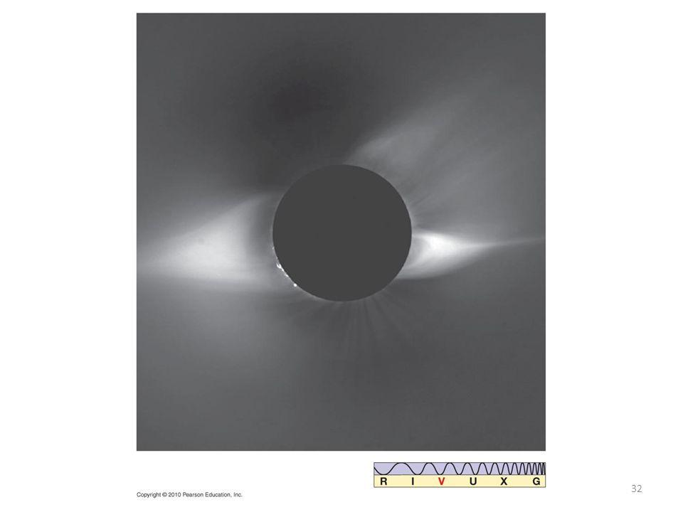ASTR 101-3, FALL 201032