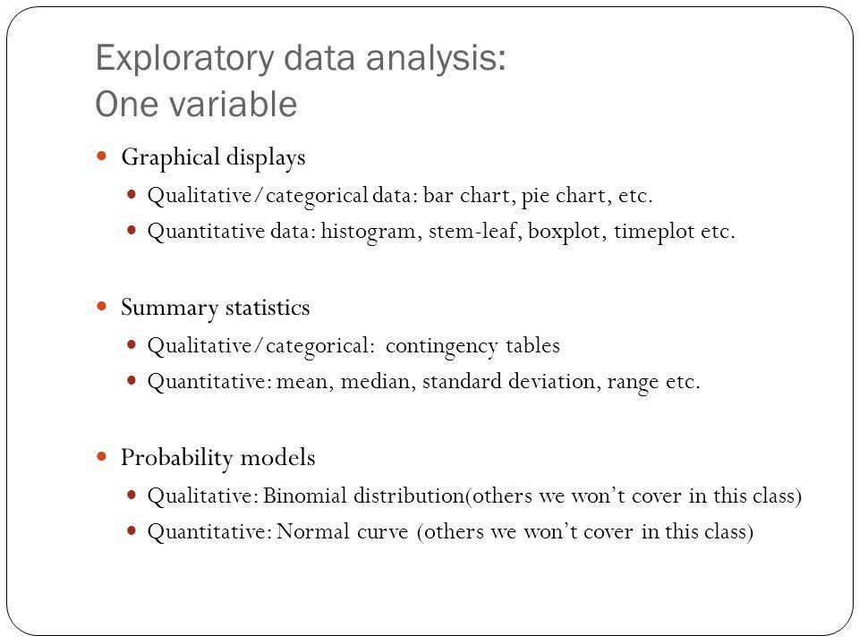 Exploratory data analysis: One variable Graphical displays Qualitative/categorical data: bar chart, pie chart, etc. Quantitative data: histogram, stem