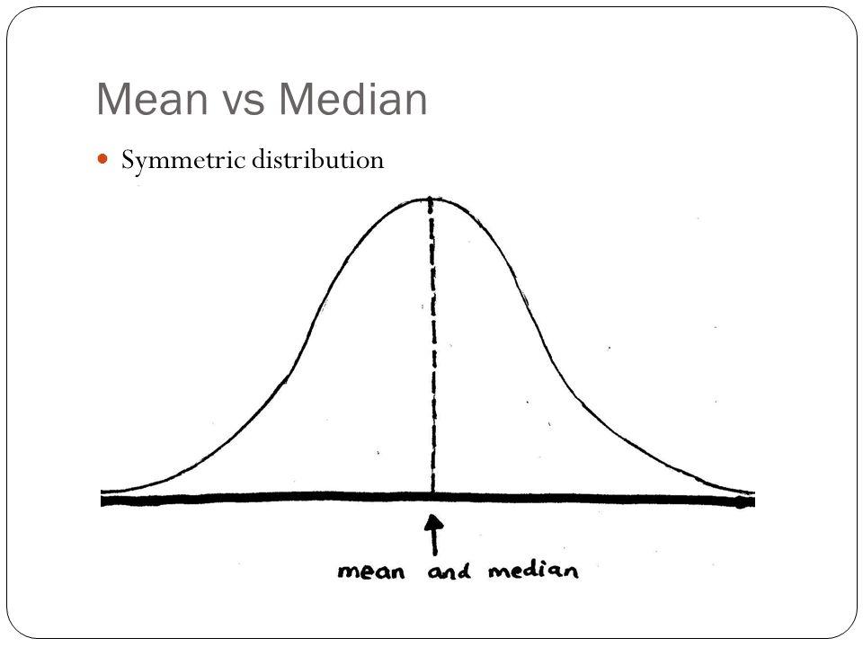 Mean vs Median Symmetric distribution