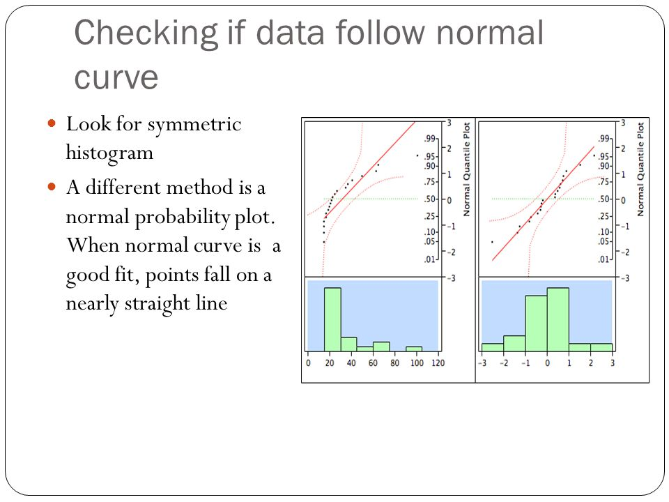 Checking if data follow normal curve Look for symmetric histogram A different method is a normal probability plot.