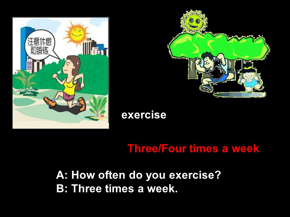 exercise Three/Four times a week A: How often do you exercise B: Three times a week.