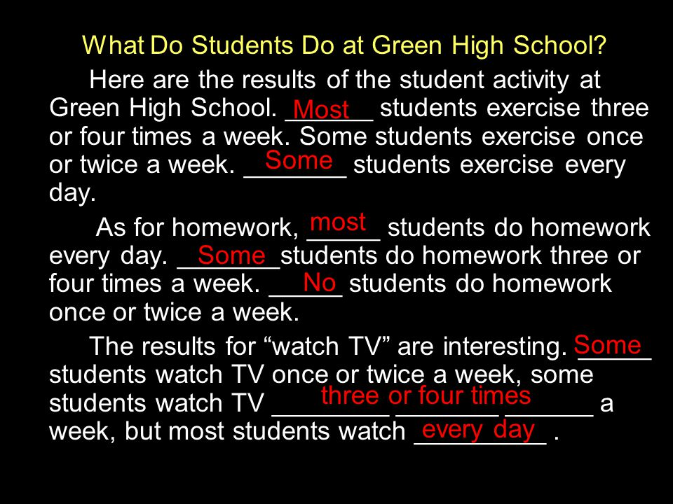What Do Students Do at Green High School.