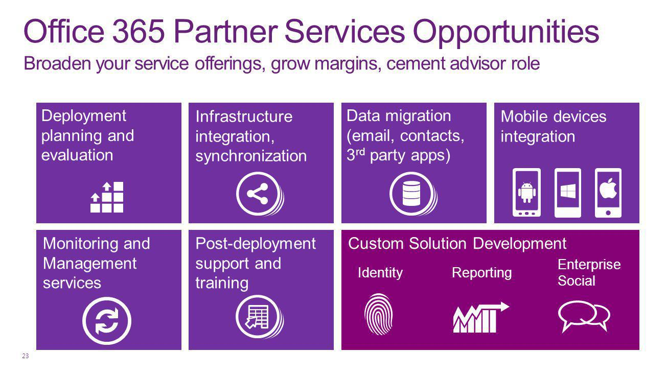 Office 365 Partner Services Opportunities 23 Data migration (email, contacts, 3 rd party apps) Mobile devices integration Monitoring and Management se