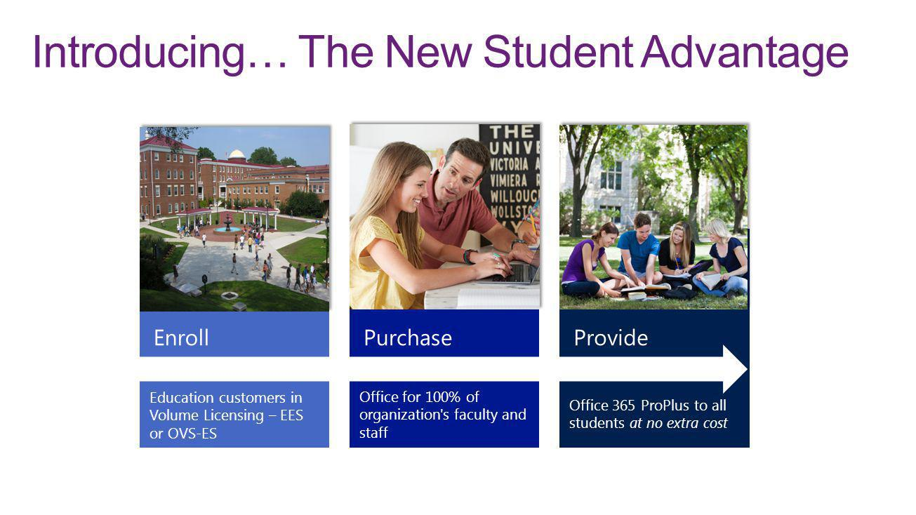 The Path to Student Advantage  Customer must have an EES or OVS-ES VL subscription  Institutions license Office Professional Plus or Office 365 ProPlus to 100% of Faculty and Staff  Orders new Office 365 ProPlus for Students SKU at $0  Office 365 ProPlus requires an Office 365 tenant, then student directory is uploaded  After Office 365 ProPlus order is processed, IT staff assigns Office 365 ProPlus licenses to students  IT staff can eliminate physical media delivery and inventory management  Reduce support costs by standardizing on productivity software  Customer may extend power of the cloud with free Office 365 A2  Download Office 365 ProPlus via Click-to-Run on up to 5 different devices, even mobile  Office is locally installed, available offline  Students' Office 365 ProPlus will always be up-to-date  Documents and settings roam with each user