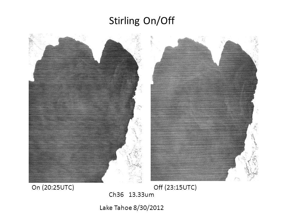 Stirling On/Off On (20:25UTC)Off (23:15UTC) Ch36 13.33um Lake Tahoe 8/30/2012