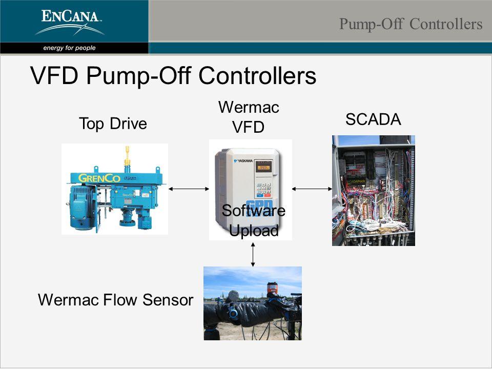 VFD Pump-Off Controllers Top Drive Wermac VFD SCADA Wermac Flow Sensor Pump-Off Controllers Software Upload
