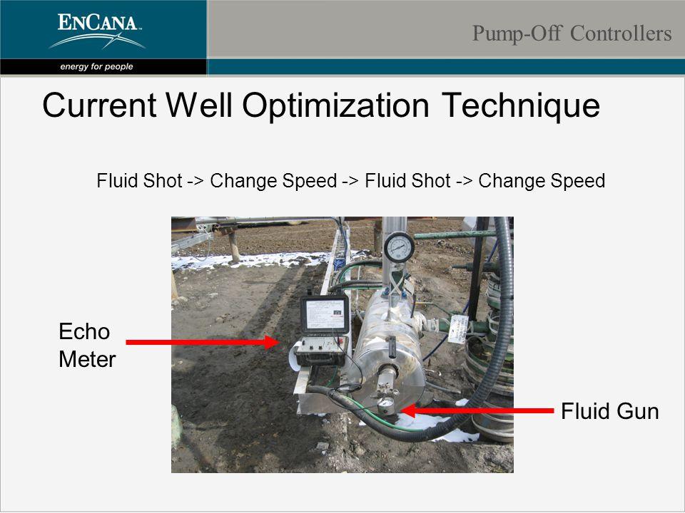Current Well Optimization Technique Fluid Shot -> Change Speed -> Fluid Shot -> Change Speed Pump-Off Controllers Fluid Gun Echo Meter