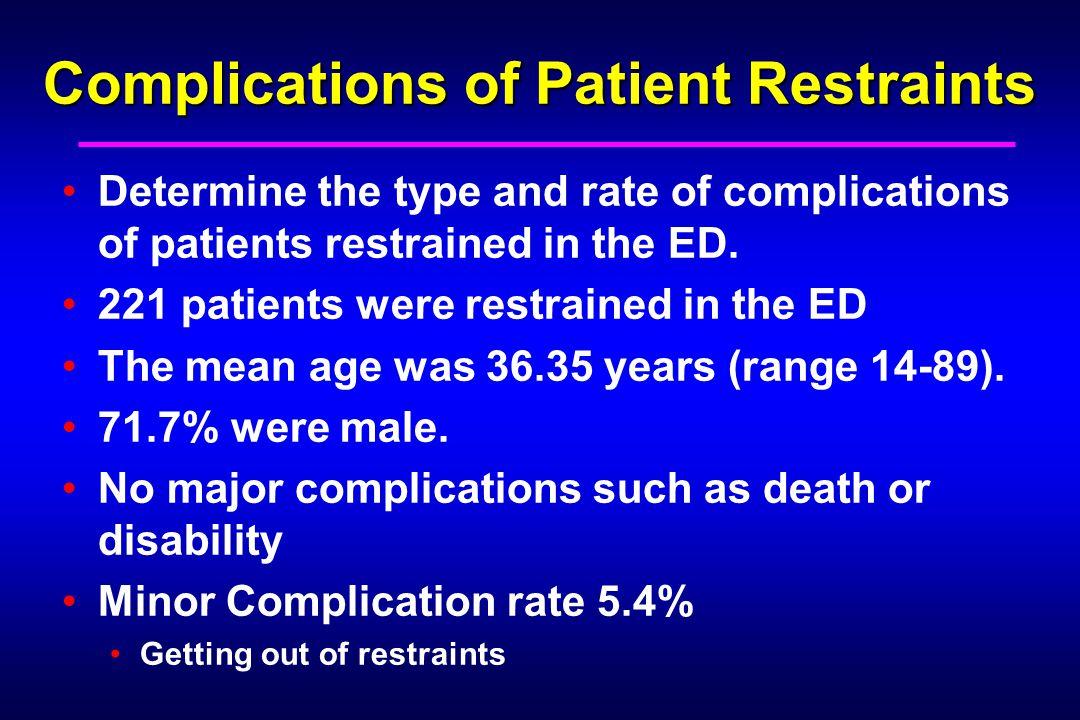 Complications of Patient Restraints Determine the type and rate of complications of patients restrained in the ED. 221 patients were restrained in the