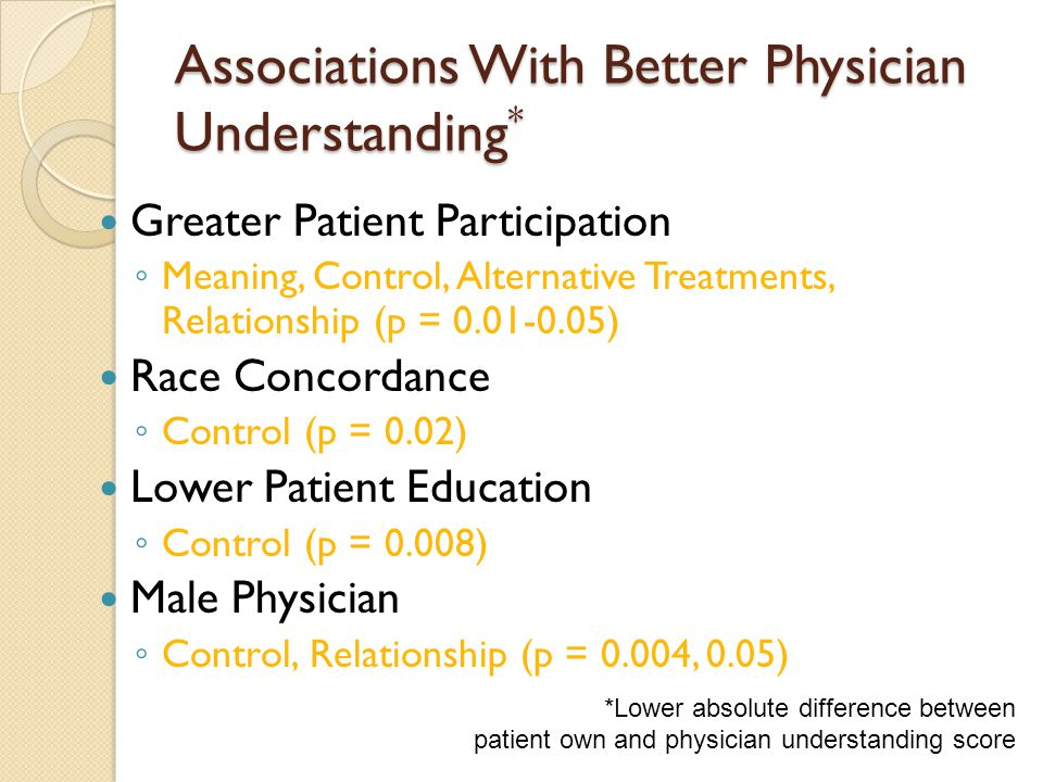 Associations With Better Physician Understanding * Greater Patient Participation ◦ Meaning, Control, Alternative Treatments, Relationship (p = 0.01-0.